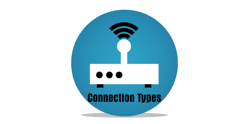Techyon broadband Connection type
