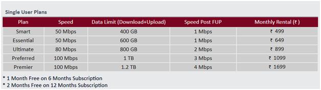 Excell Broadband plans 1,gbpsbroadband, gbps broadband