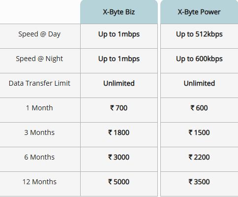 X-Byte Broadband plan