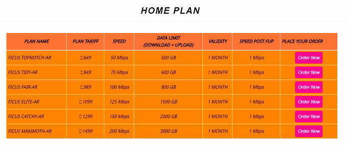 ficus broadband review plans