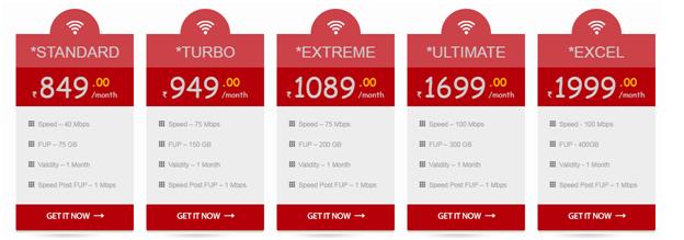 velocity broadband