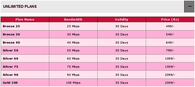 wishnet broadband plan