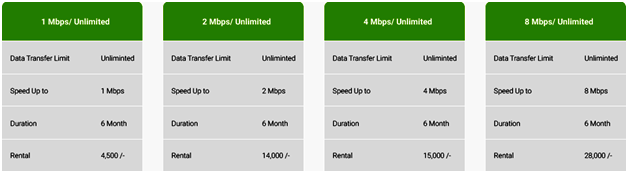 flynet broadband