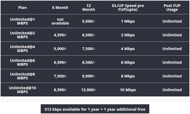 un internet broadband