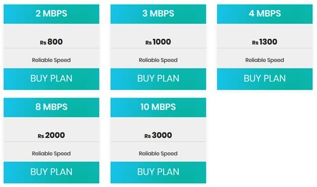 speed4net plan