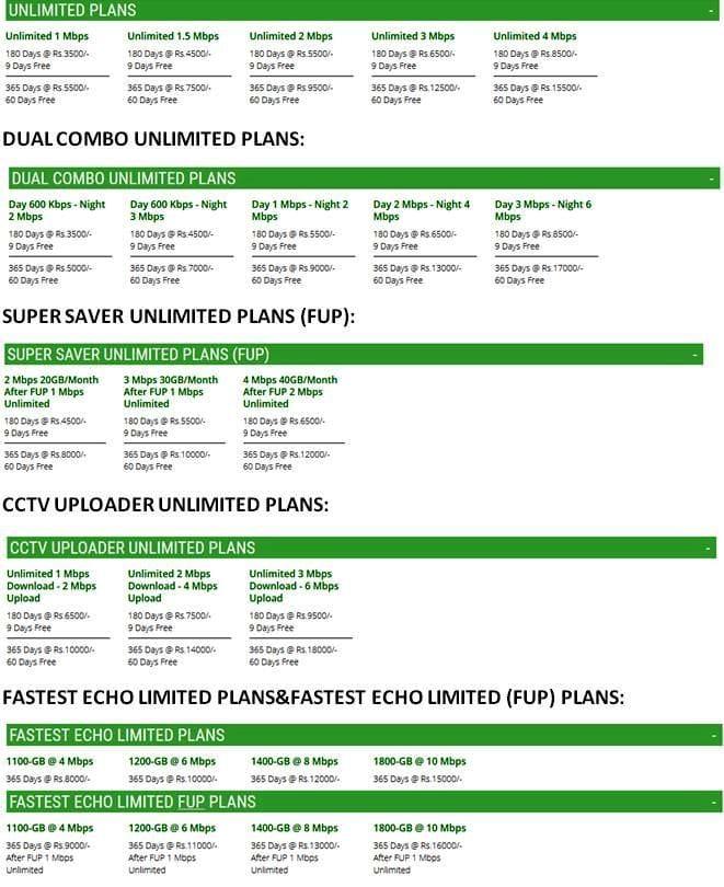 Greenworld Netcast.plan